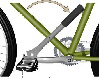 Pedale abmontieren fahrrad ▷ Fahrradpedale