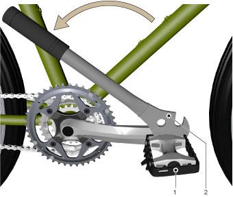 Pedale abmontieren fahrrad Pedale montieren: